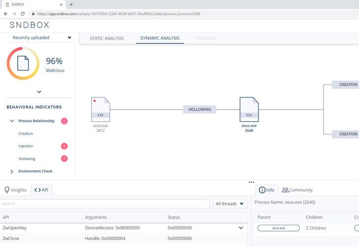 AI-Powered Online Automated Malware Analysis Platform