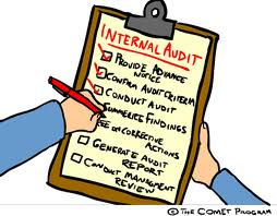 CQ Review: WHAT is quality AUDIT?