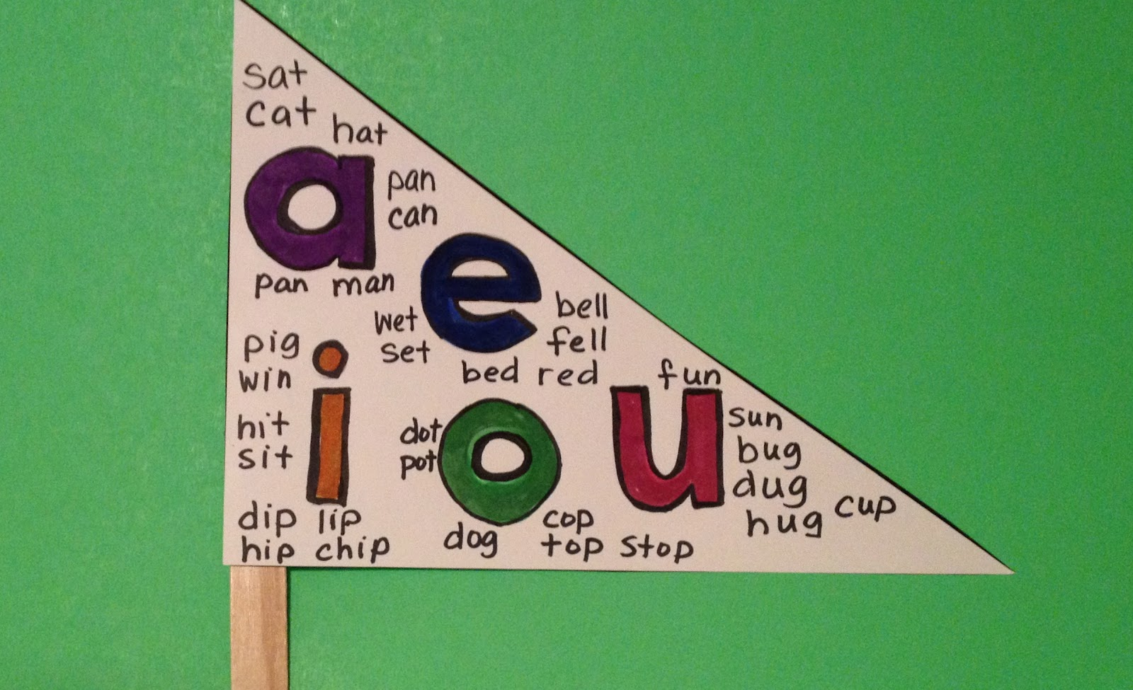 Kathy Griffin S Teaching Strategies Learning The Vowels