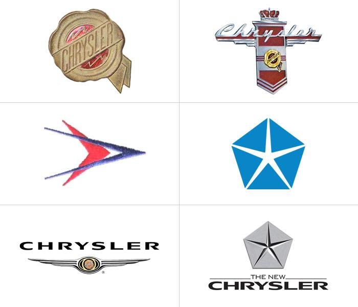 Chrysler Re Brand