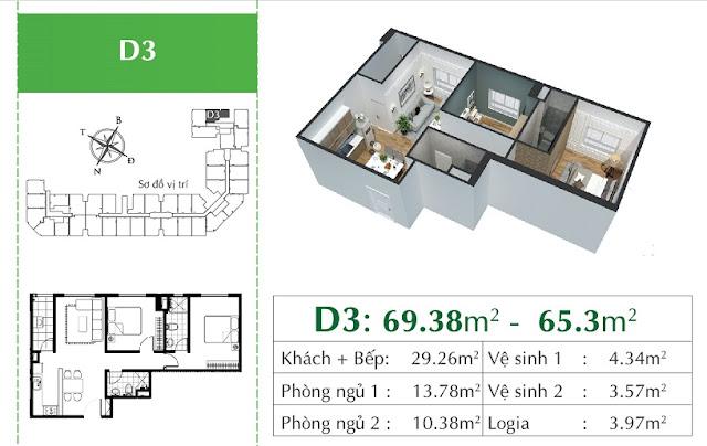Thiết kế căn hộ D3 Eco city Việt Hưng