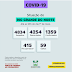 RN registra 1.359 casos confirmados de coronavírus; óbitos são 59