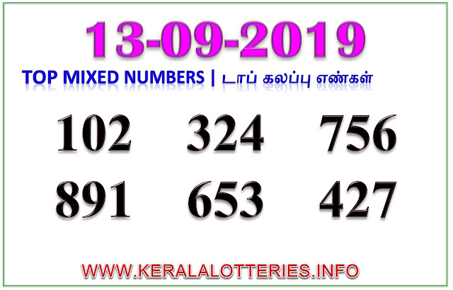 Kerala Lottery Results Guessing Best Mixed Numbers Nirmal NR-138 13.9.2019