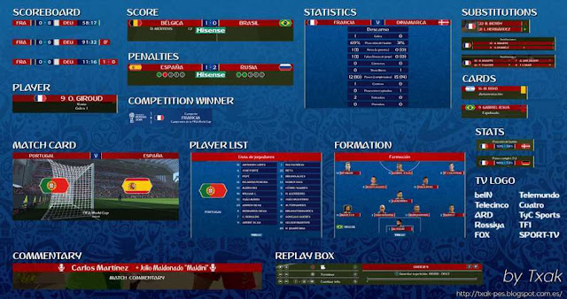 FIFA World Cup Scoreboard For PES 2018