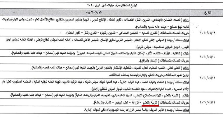 موعد صرف مرتبات التربية والتعليم يوم 22 ابريل وتقسيم المواعيد بينهم اعرف موعد صرف راتبك من هنا