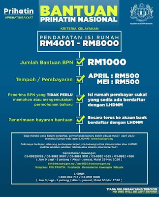 Bantuan Prihatin Nasional ( BPN )