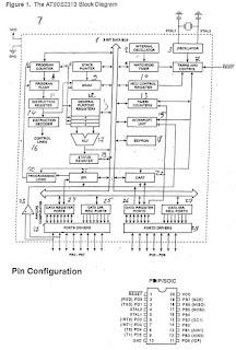 Структура микроконтроллера классического семейства AVR AT90S2313