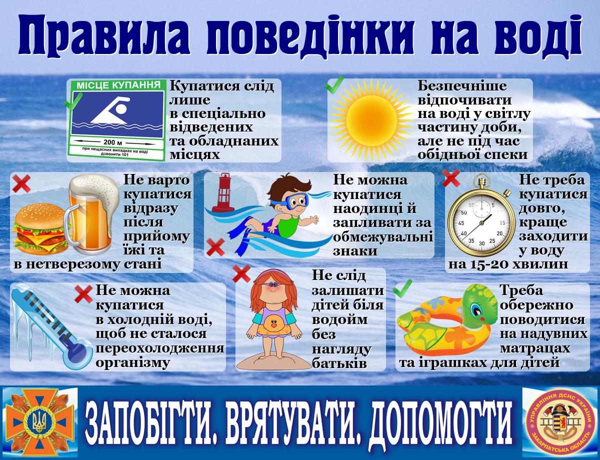 Калейдоскоп здоров'я: Пам'ятка: безпечні літні канікули