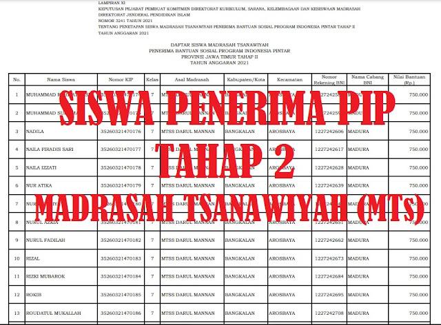 CEK SEGERA! Daftar SK Penerima PIP Tahap II Jenjang Madrasah Tsanawiyah (MTs) Tahun 2021