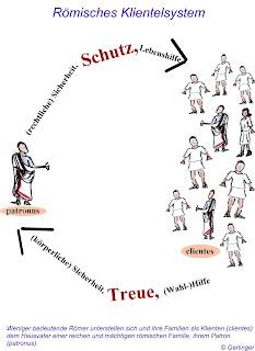 Römische Gesellschaftsstruktur