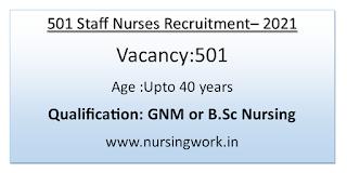 JKSSB 501 Staff Nurse Vacancies GNM BSc Nursing