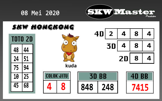 Prediksi HK Jumat 08 Mei 2020 - SKW Master