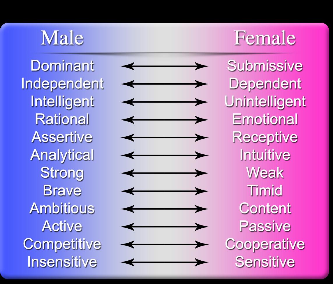 Who You Calling Boy Theorizing Masculinities Male