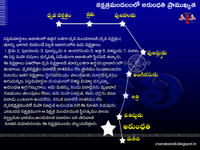 The story of Arundhati (nakshatra) and her chastity | Hinduism Revealed,What is the significance of the Arundhati Star,Connect Science To Divinity Why Do We See Arundhati Star,ARUNDHATI -Indian Scriptures dharmasandehaalu in telugu,dharma sandehalu pics in telugu, dharma sandehalu wallpapers in telugu, dharma sandehalu picture quotes in telugu, dharma sandehalu telugu ugadi description about human lifes,telugu dharma sandehalu hd images,Why do Hindus worship the Arundhati star and Importance of the Arundhati star in Vedic Culture dharma sandeham