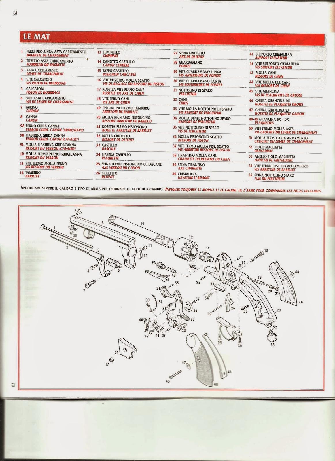 schéma revolver Le Mat