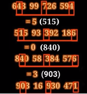 Thailand Lottery 123 Free Pointers For 01-12-2018 | Thai Lottery Single