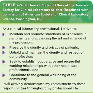 Etika dan Profesionalisme Di Laboratorium Medik