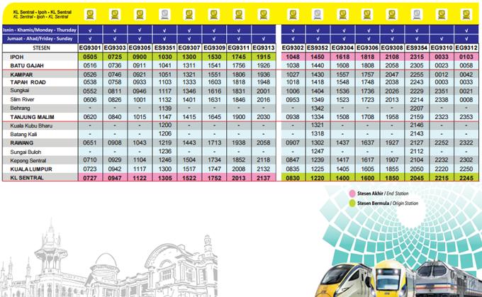 Jadual Tren ETS KL Sentral - Ipoh - KL Sentral