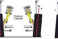 Pengaruh Camber Negatif, Camber Nol Dan Camber Positif pada Sistem Kemudi mobil