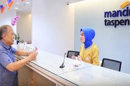 Lowongan Kerja Solok PT Bank Mandiri Taspen Februari 2021