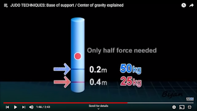Picture of a pole with the centre marked as well as the 0.2m 0.4m maked on it JUDO TECHNIQUES: Base of support / Center of gravity explained for every throw.