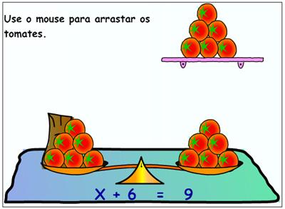 Equações de 1º grau: Um passeio entre letras, números e igualdade