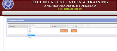 ap sbtet c16 results 2018,sbtet c14 results 2018