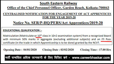 outh Eastern Railway Bharti 2020, South Eastern Railway Vacancy 2020, South Eastern Railway 2020 Recruitment, Apprentice Recruitment 2020, Railway Apprentice Recruitment 2020, Apprentice Vacancy 2020.