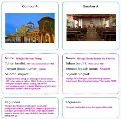 Kunci Jawaban Kelas 4 Tema 6 Subtema 3 Pembelajaran 3 Halaman 131 132