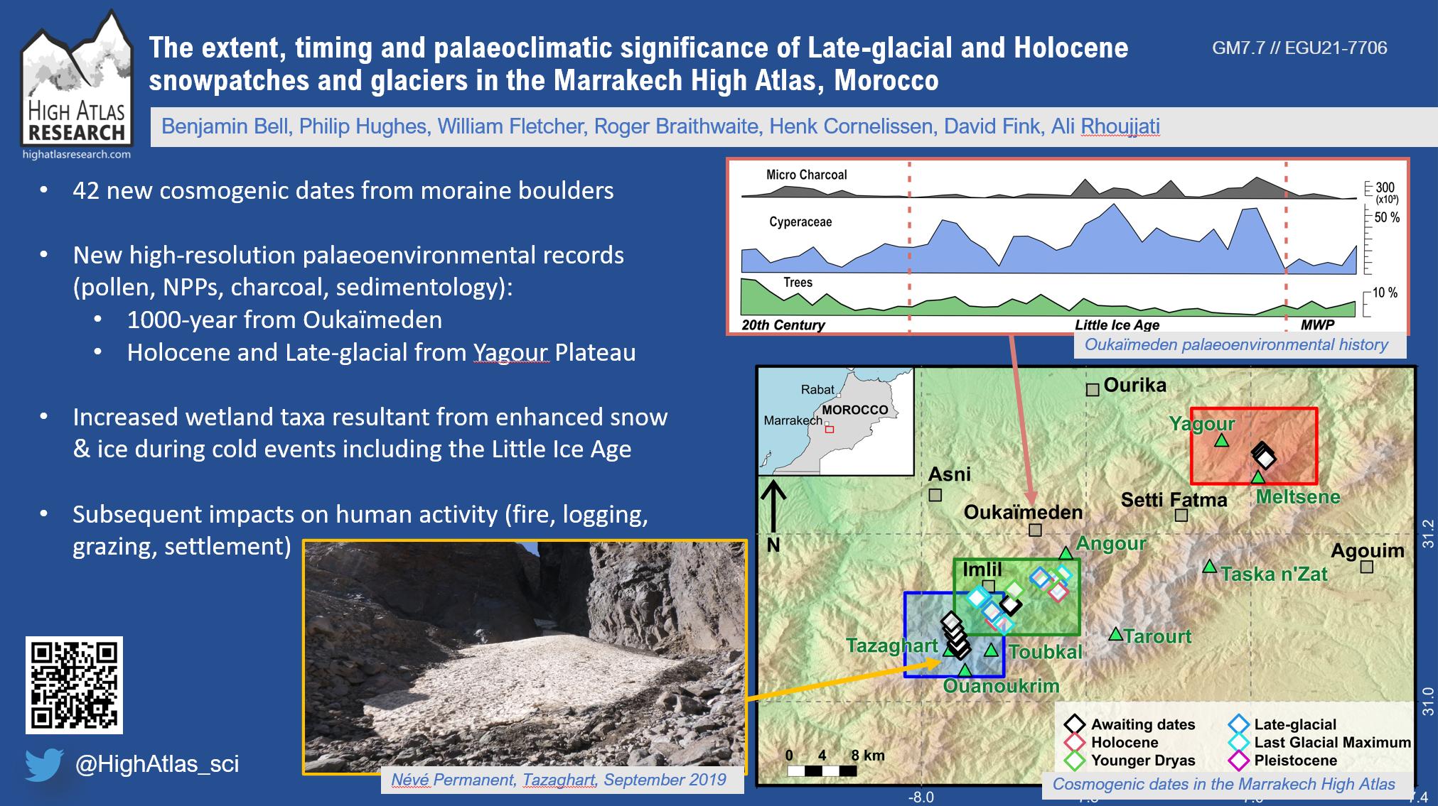 EGU 2021 - Glaciation in the High Atlas
