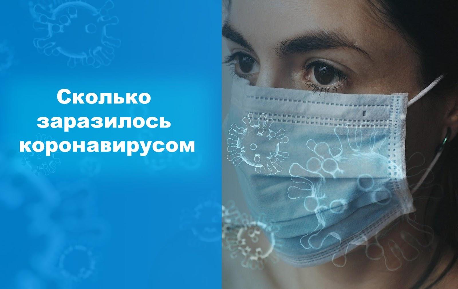 Сколько заразилось коронавирусом в мире