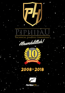 Usia Blog Piphijau ialah 10 Tahun !!!