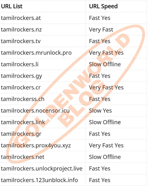 TamilRockers 2020 Link – Download Hindi, Tamil, Telugu, Malayalam Movies