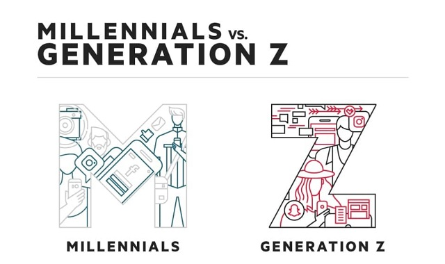 The Workforce's Newest Members: Generation Z