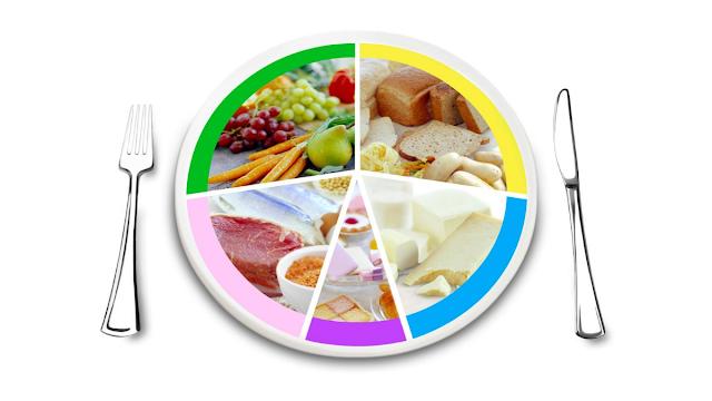 diet keseimbangan