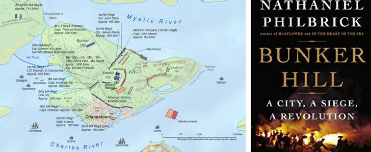the battle of bunker hill
