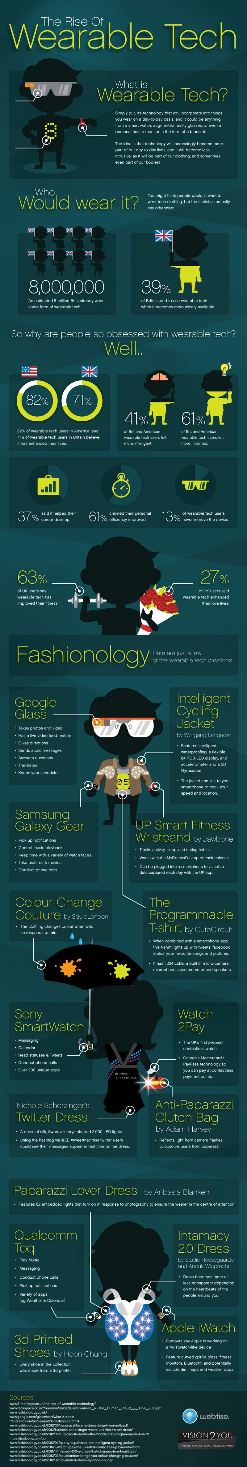 The-Growth-Of-Wearable-Technology  #infographic