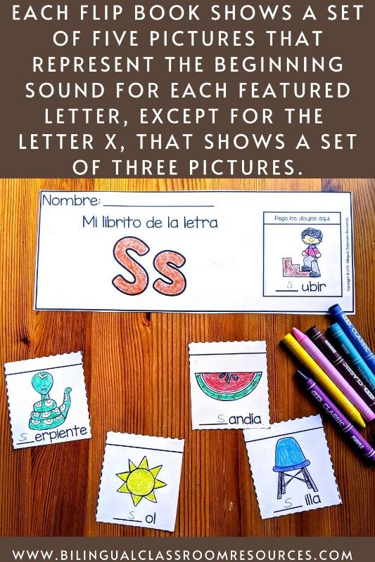 Spanish Alphabet Flip Books I Libritos del alfabeto