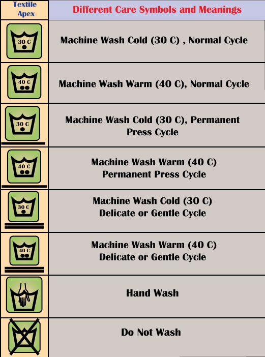 Apparel Washing Care Symbols