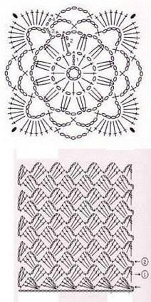 Gráficos  motivo floral da Bolsa de Crochê