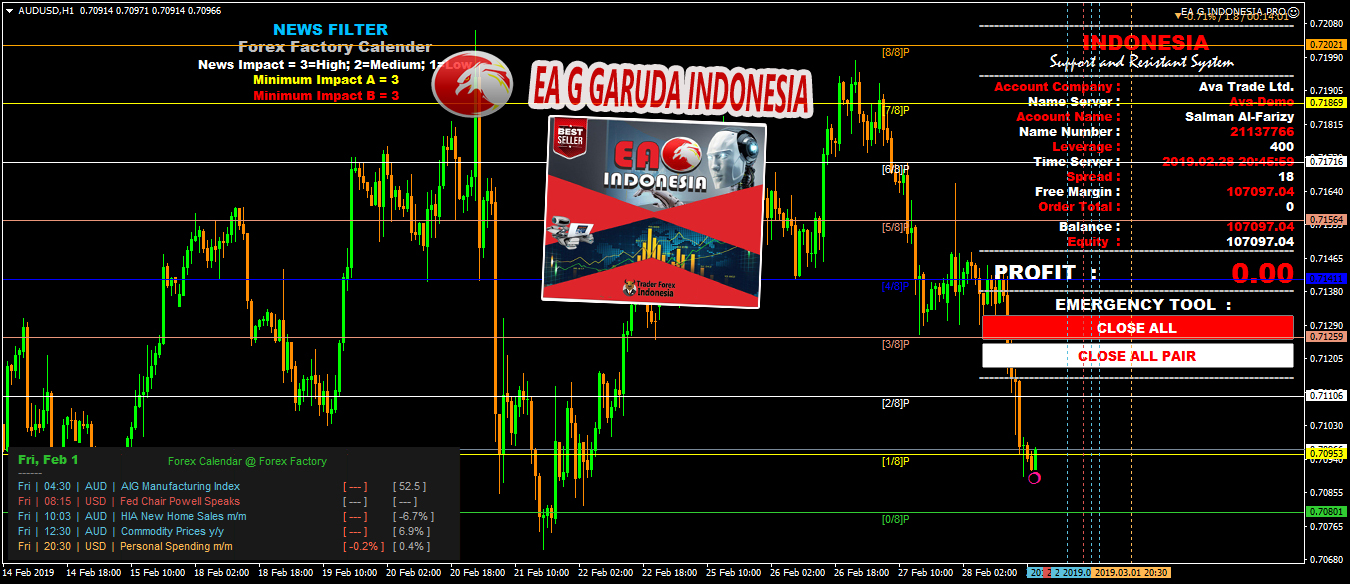 Easy forex indonesia