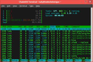 Belajar Ubuntu Untuk Pemula Mengenal Cara Install Aplikasi Di Ubuntu