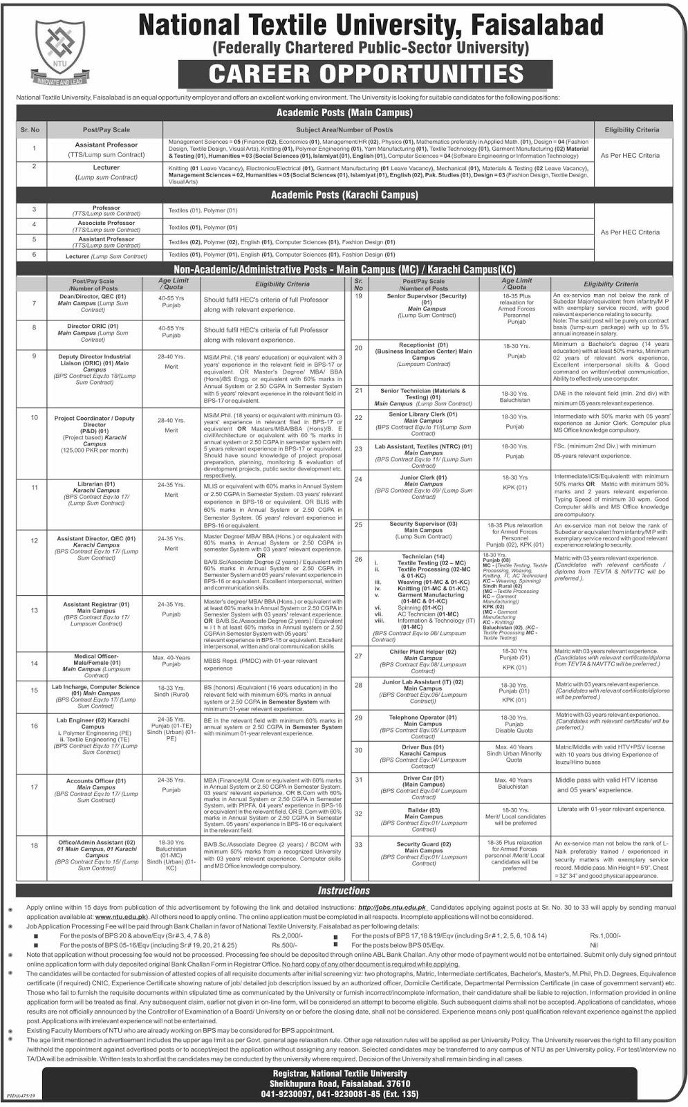 National Textile University Faisalabad Jobs 2019 July
