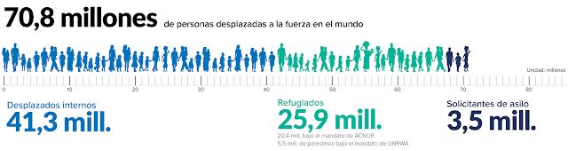 Refugiados_Acnur