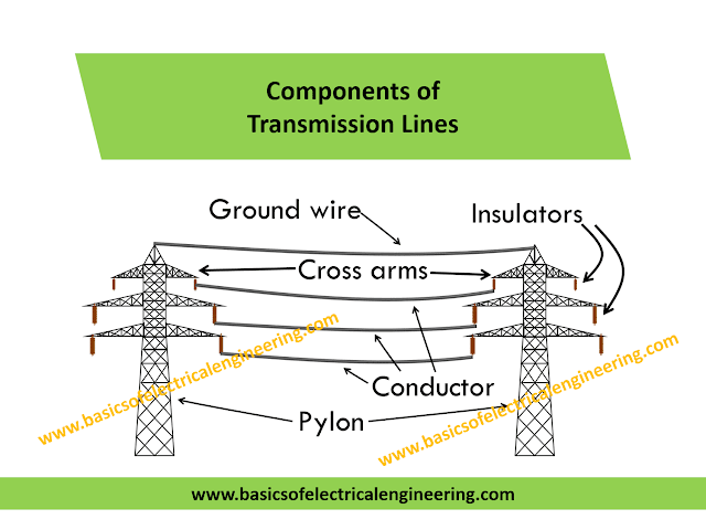 components-of-power-transmission-lines