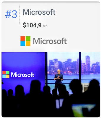 Microsoft,ms