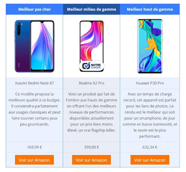 Les meilleurs smartphones sous Android selon Selectos