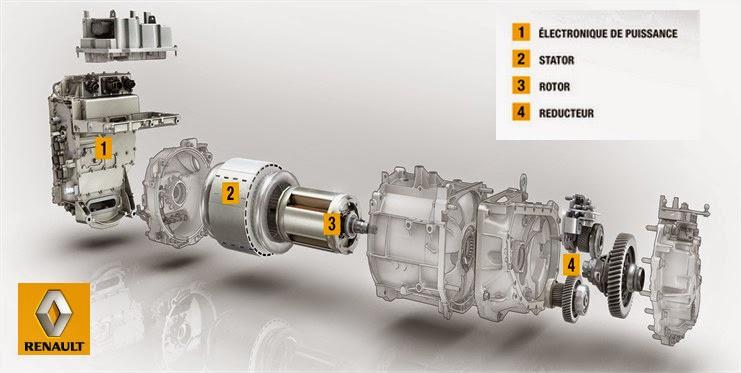 Renault proposera Zoé avec batterie pour la France - Page 4 Zo%C3%A9%2Btransmission