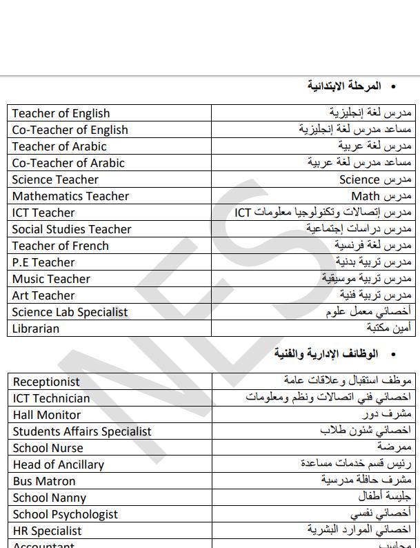 وظائف وزارة التربية والتعليم مدرسين واخصائيين  واداريين ومحاسبين التقديم الان