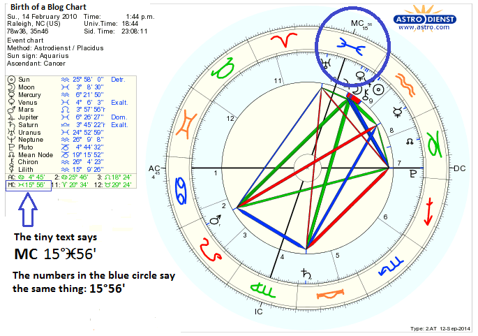 midheaven meaning in astrology